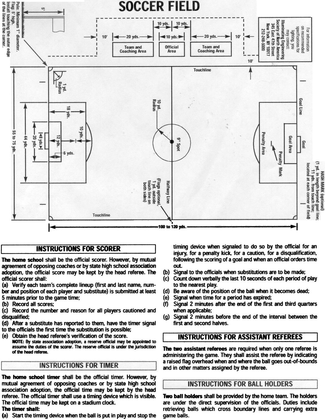 region  soccer soccer field layout a